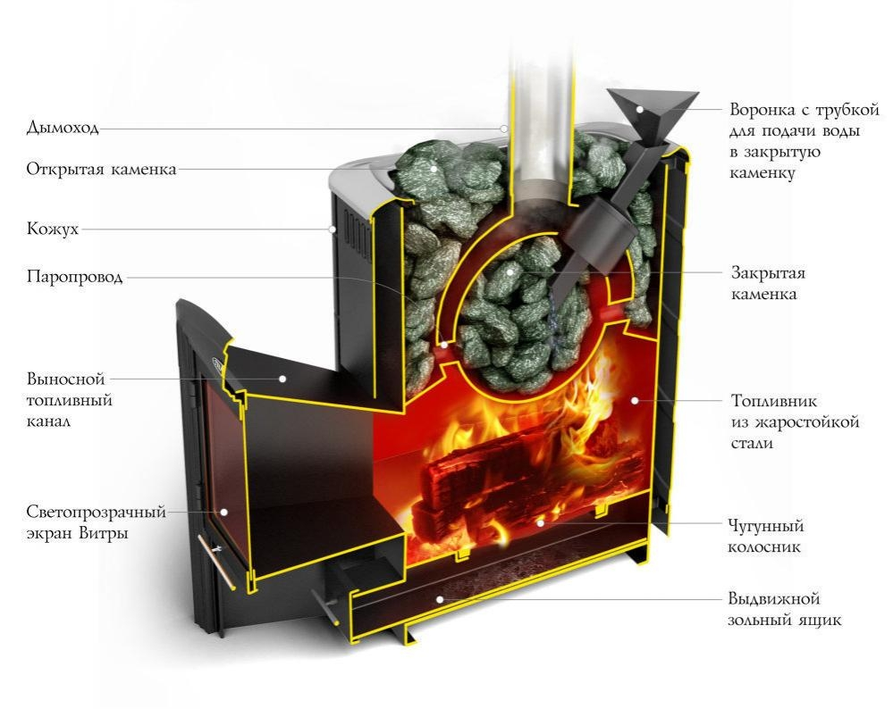 Теплообменник на гейзере 2014 Пластины теплообменника КС 24 Сургут